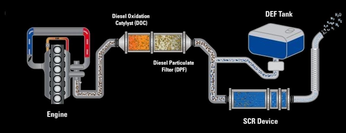 Diesel Fuel In Mexico